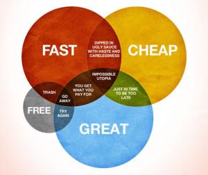 better-faster-cheaper